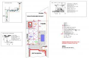 Model - zavlažovací systém Rainbird